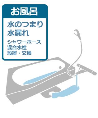 横浜市保土ケ谷区の出張水道屋さんが解決します