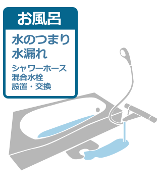 バス・洗面所の水道管の交換などもします。