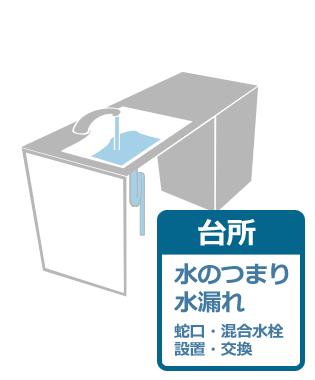 台所下の水道管の水モレ
